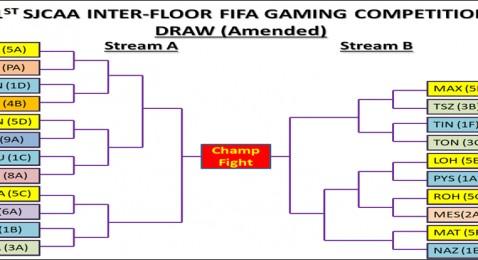 Result of FIFA DRAW