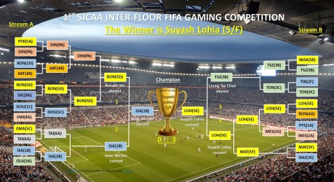 Result of 1st SJCAA FIFA Gaming Competition